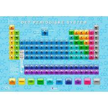 Faktaplakat: Det periodiske system (70 x 100 cm.)