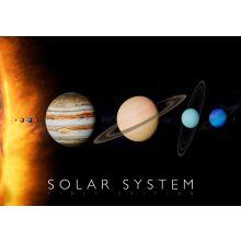 Interaktiv plakat - Solsystemet