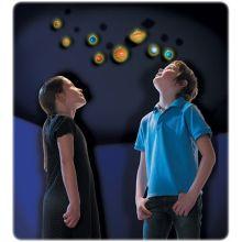 Solsystem - Selvlysende