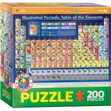 Puslespill - Periodesystemet, 200 brikker